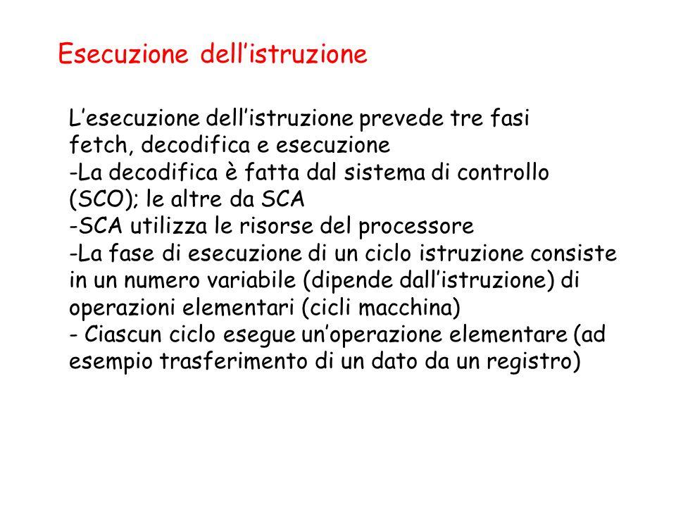 Esecuzione dellistruzione Lesecuzione dellistruzione prevede tre fasi fetch, decodifica e esecuzione -La decodifica è fatta dal sistema di controllo (