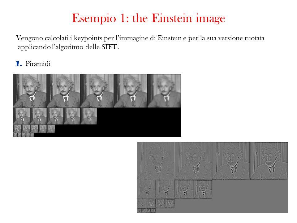 Esempio 1: the Einstein image Vengono calcolati i keypoints per limmagine di Einstein e per la sua versione ruotata applicando lalgoritmo delle SIFT.