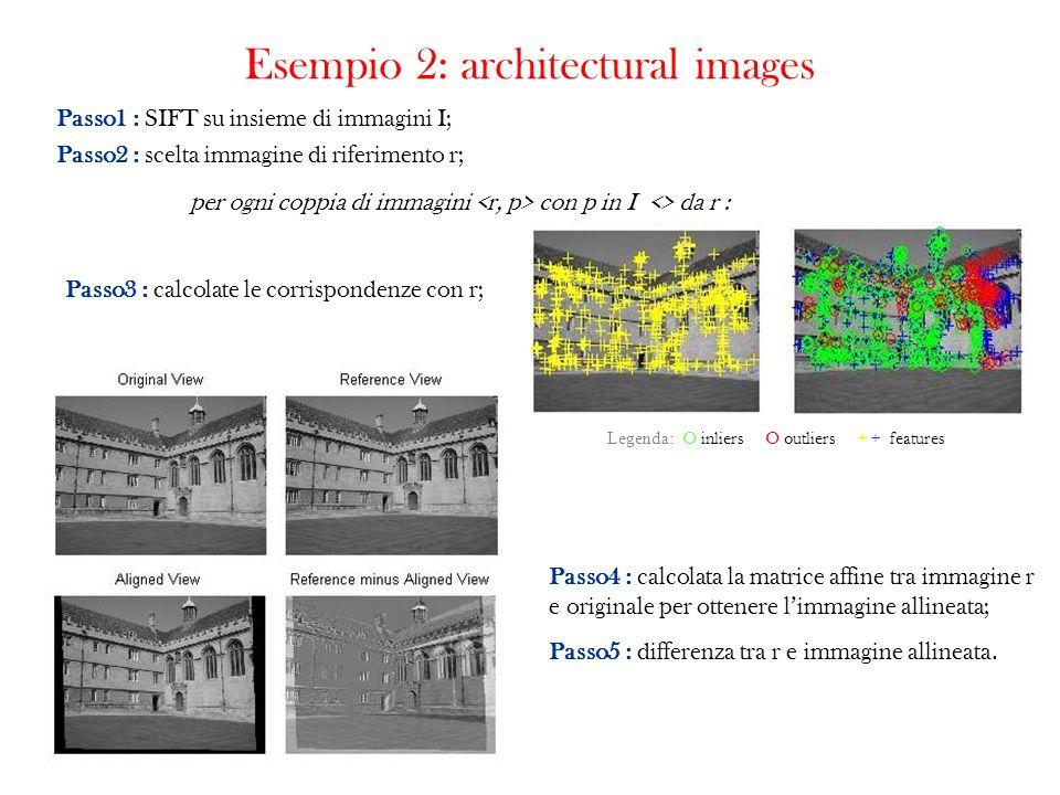 Esempio 2: architectural images Passo1 : SIFT su insieme di immagini I; Passo2 : scelta immagine di riferimento r; Passo4 : calcolata la matrice affin
