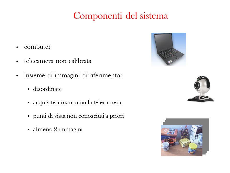 Componenti del sistema computer telecamera non calibrata insieme di immagini di riferimento: disordinate acquisite a mano con la telecamera punti di v