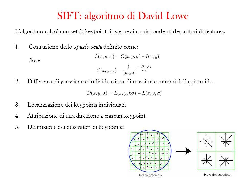SIFT: algoritmo di David Lowe Lalgoritmo calcola un set di keypoints insieme ai corrispondenti descrittori di features. 1. Costruzione dello spazio sc