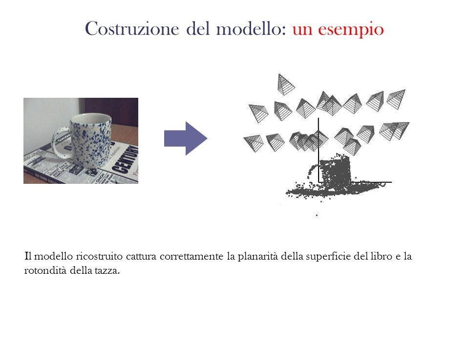 Costruzione del modello: un esempio Il modello ricostruito cattura correttamente la planarità della superficie del libro e la rotondità della tazza.