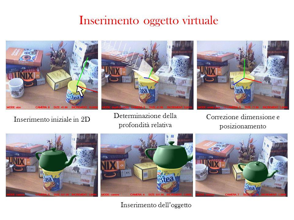 Inserimento oggetto virtuale Determinazione della profondità relativa Correzione dimensione e posizionamento Inserimento iniziale in 2D Inserimento de