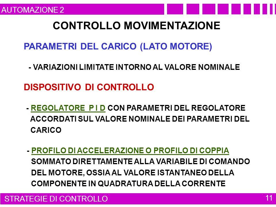 CONTROLLO MOVIMENTAZIONE PARAMETRI DEL CARICO (LATO MOTORE) AUTOMAZIONE 2 STRATEGIE DI CONTROLLO 11 - VARIAZIONI LIMITATE INTORNO AL VALORE NOMINALE DISPOSITIVO DI CONTROLLO - REGOLATORE P I D CON PARAMETRI DEL REGOLATORE ACCORDATI SUL VALORE NOMINALE DEI PARAMETRI DEL CARICO - PROFILO DI ACCELERAZIONE O PROFILO DI COPPIA SOMMATO DIRETTAMENTE ALLA VARIABILE DI COMANDO DEL MOTORE, OSSIA AL VALORE ISTANTANEO DELLA COMPONENTE IN QUADRATURA DELLA CORRENTE