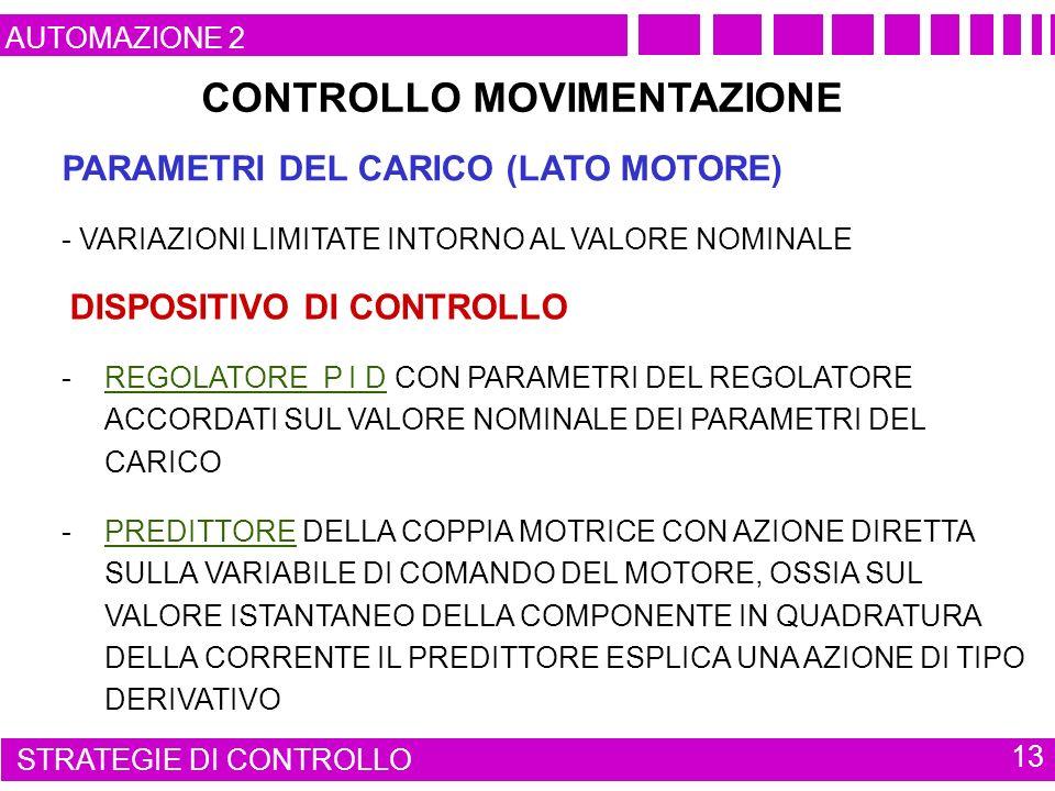 CONTROLLO MOVIMENTAZIONE PARAMETRI DEL CARICO (LATO MOTORE) AUTOMAZIONE 2 STRATEGIE DI CONTROLLO 13 - VARIAZIONI LIMITATE INTORNO AL VALORE NOMINALE DISPOSITIVO DI CONTROLLO - REGOLATORE P I D CON PARAMETRI DEL REGOLATORE ACCORDATI SUL VALORE NOMINALE DEI PARAMETRI DEL CARICO - PREDITTORE DELLA COPPIA MOTRICE CON AZIONE DIRETTA SULLA VARIABILE DI COMANDO DEL MOTORE, OSSIA SUL VALORE ISTANTANEO DELLA COMPONENTE IN QUADRATURA DELLA CORRENTE IL PREDITTORE ESPLICA UNA AZIONE DI TIPO DERIVATIVO
