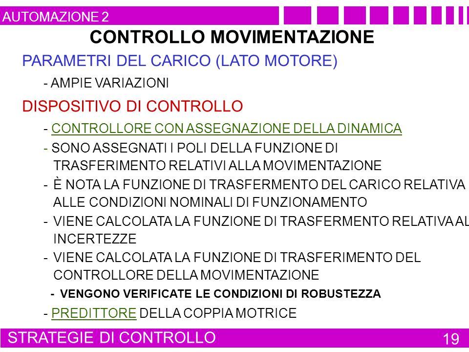 CONTROLLO MOVIMENTAZIONE PARAMETRI DEL CARICO (LATO MOTORE) STRATEGIE DI CONTROLLO 19 - AMPIE VARIAZIONI DISPOSITIVO DI CONTROLLO - CONTROLLORE CON ASSEGNAZIONE DELLA DINAMICA - SONO ASSEGNATI I POLI DELLA FUNZIONE DI TRASFERIMENTO RELATIVI ALLA MOVIMENTAZIONE - È NOTA LA FUNZIONE DI TRASFERMENTO DEL CARICO RELATIVA ALLE CONDIZIONI NOMINALI DI FUNZIONAMENTO - VIENE CALCOLATA LA FUNZIONE DI TRASFERMENTO RELATIVA ALLE INCERTEZZE - VIENE CALCOLATA LA FUNZIONE DI TRASFERIMENTO DEL CONTROLLORE DELLA MOVIMENTAZIONE - VENGONO VERIFICATE LE CONDIZIONI DI ROBUSTEZZA - PREDITTORE DELLA COPPIA MOTRICE AUTOMAZIONE 2