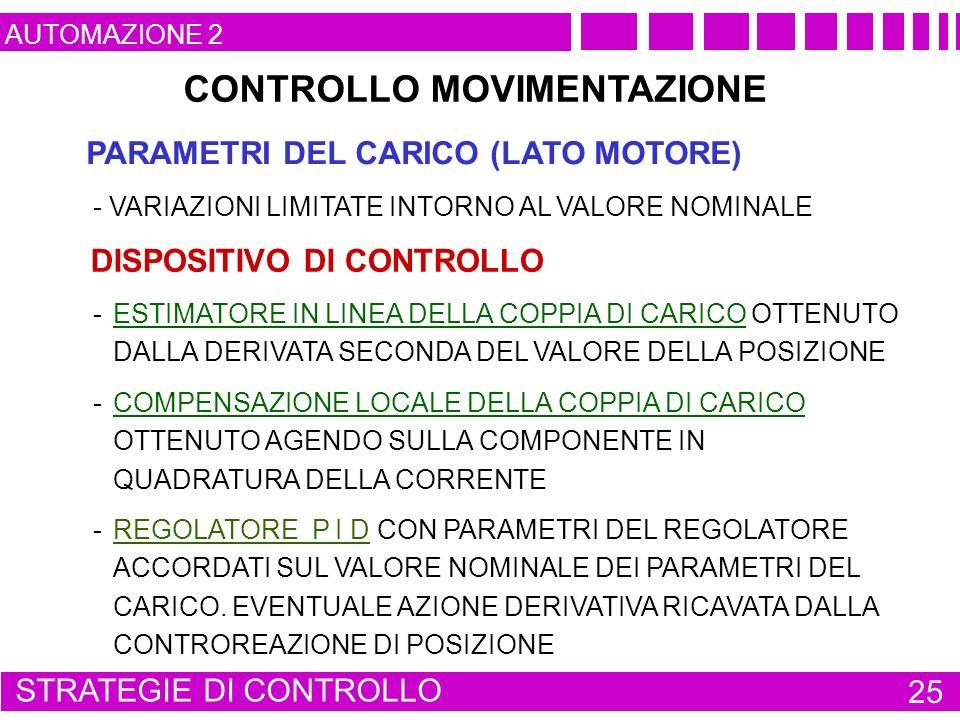 CONTROLLO MOVIMENTAZIONE - REGOLATORE P I D CON PARAMETRI DEL REGOLATORE ACCORDATI SUL VALORE NOMINALE DEI PARAMETRI DEL CARICO.