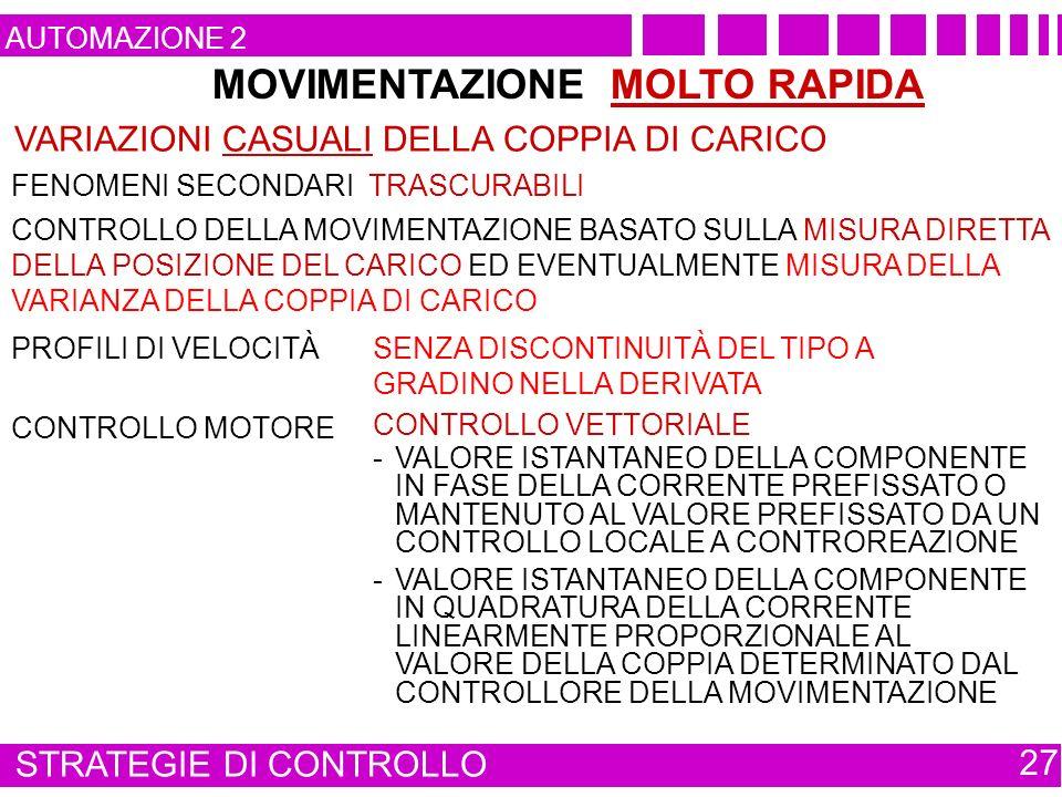 STRATEGIE DI CONTROLLO 27 CONTROLLO MOTORE CONTROLLO VETTORIALE VARIAZIONI CASUALI DELLA COPPIA DI CARICO FENOMENI SECONDARI TRASCURABILI CONTROLLO DELLA MOVIMENTAZIONE BASATO SULLA MISURA DIRETTA DELLA POSIZIONE DEL CARICO ED EVENTUALMENTE MISURA DELLA VARIANZA DELLA COPPIA DI CARICO PROFILI DI VELOCITÀ MOVIMENTAZIONE MOLTO RAPIDA SENZA DISCONTINUITÀ DEL TIPO A GRADINO NELLA DERIVATA - VALORE ISTANTANEO DELLA COMPONENTE IN FASE DELLA CORRENTE PREFISSATO O MANTENUTO AL VALORE PREFISSATO DA UN CONTROLLO LOCALE A CONTROREAZIONE - VALORE ISTANTANEO DELLA COMPONENTE IN QUADRATURA DELLA CORRENTE LINEARMENTE PROPORZIONALE AL VALORE DELLA COPPIA DETERMINATO DAL CONTROLLORE DELLA MOVIMENTAZIONE AUTOMAZIONE 2