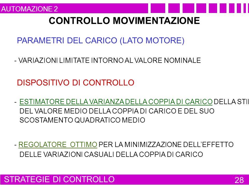 STRATEGIE DI CONTROLLO 28 CONTROLLO MOVIMENTAZIONE PARAMETRI DEL CARICO (LATO MOTORE) - VARIAZIONI LIMITATE INTORNO AL VALORE NOMINALE DISPOSITIVO DI CONTROLLO - REGOLATORE OTTIMO PER LA MINIMIZZAZIONE DELLEFFETTO DELLE VARIAZIONI CASUALI DELLA COPPIA DI CARICO - ESTIMATORE DELLA VARIANZA DELLA COPPIA DI CARICO DELLA STIMA DEL VALORE MEDIO DELLA COPPIA DI CARICO E DEL SUO SCOSTAMENTO QUADRATICO MEDIO AUTOMAZIONE 2