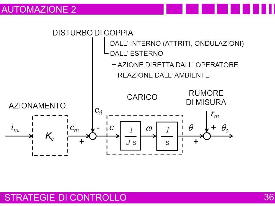 AUTOMAZIONE 2 STRATEGIE DI CONTROLLO 36 1 J s 1 s c CARICO AZIONAMENTO cmcm KcKc imim DALL INTERNO (ATTRITI, ONDULAZIONI) DALL ESTERNO AZIONE DIRETTA DALL OPERATORE REAZIONE DALL AMBIENTE DISTURBO DI COPPIA cdcd + - rmrm + + c RUMORE DI MISURA