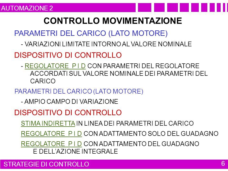 CONTROLLO MOVIMENTAZIONE PARAMETRI DEL CARICO (LATO MOTORE) AUTOMAZIONE 2 STRATEGIE DI CONTROLLO 6 - VARIAZIONI LIMITATE INTORNO AL VALORE NOMINALE - REGOLATORE P I D CON PARAMETRI DEL REGOLATORE ACCORDATI SUL VALORE NOMINALE DEI PARAMETRI DEL CARICO PARAMETRI DEL CARICO (LATO MOTORE) REGOLATORE P I D CON ADATTAMENTO DEL GUADAGNO E DELLAZIONE INTEGRALE REGOLATORE P I D CON ADATTAMENTO SOLO DEL GUADAGNO STIMA INDIRETTA IN LINEA DEI PARAMETRI DEL CARICO DISPOSITIVO DI CONTROLLO - AMPIO CAMPO DI VARIAZIONE DISPOSITIVO DI CONTROLLO