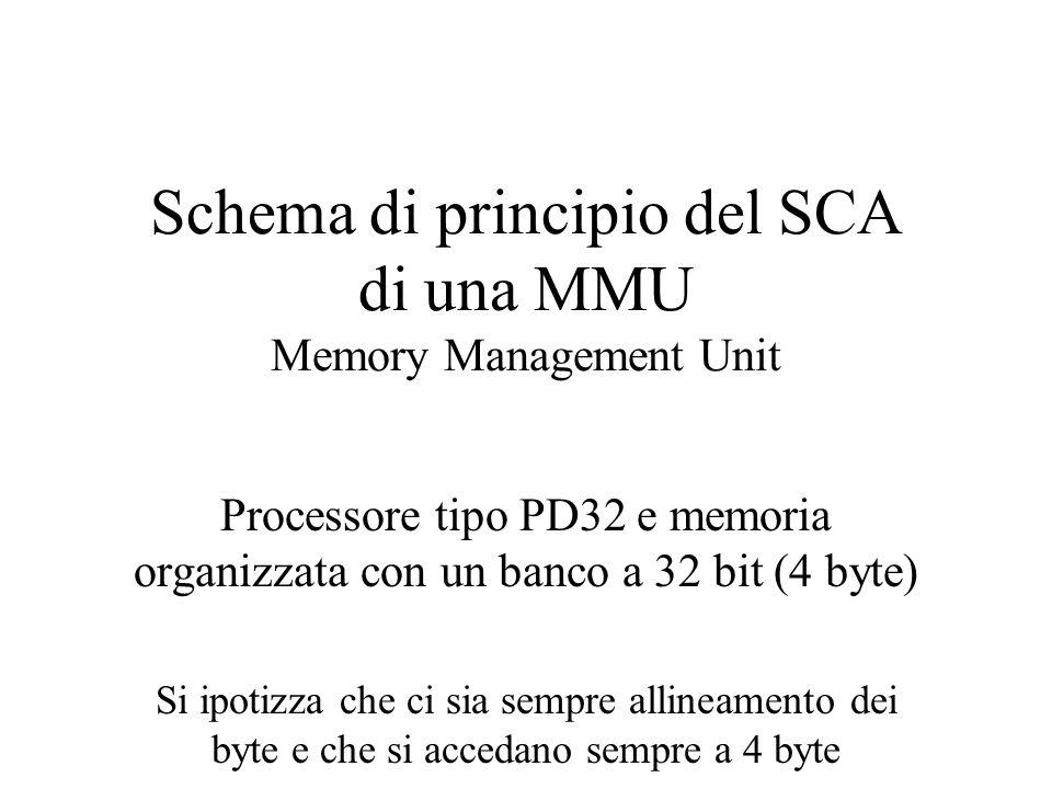 Schema di principio del SCA di una MMU Memory Management Unit Processore tipo PD32 e memoria organizzata con un banco a 32 bit (4 byte) Si ipotizza che ci sia sempre allineamento dei byte e che si accedano sempre a 4 byte