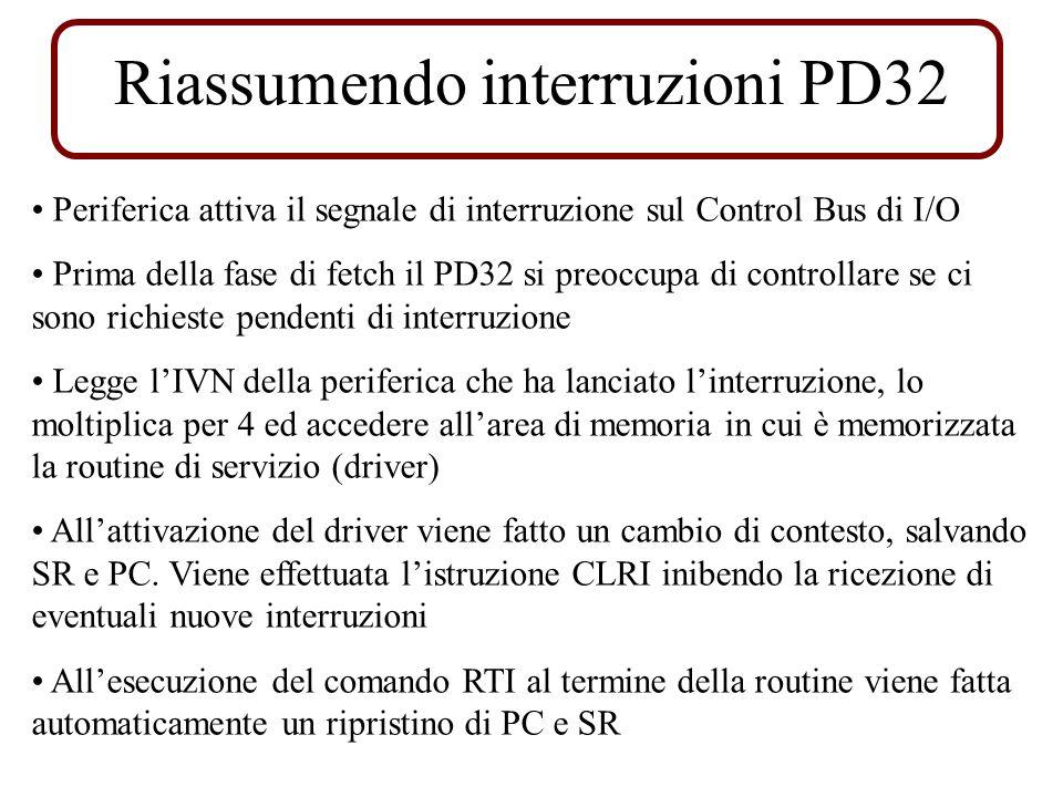 Riassumendo interruzioni PD32 Periferica attiva il segnale di interruzione sul Control Bus di I/O Prima della fase di fetch il PD32 si preoccupa di controllare se ci sono richieste pendenti di interruzione Legge lIVN della periferica che ha lanciato linterruzione, lo moltiplica per 4 ed accedere allarea di memoria in cui è memorizzata la routine di servizio (driver) Allattivazione del driver viene fatto un cambio di contesto, salvando SR e PC.