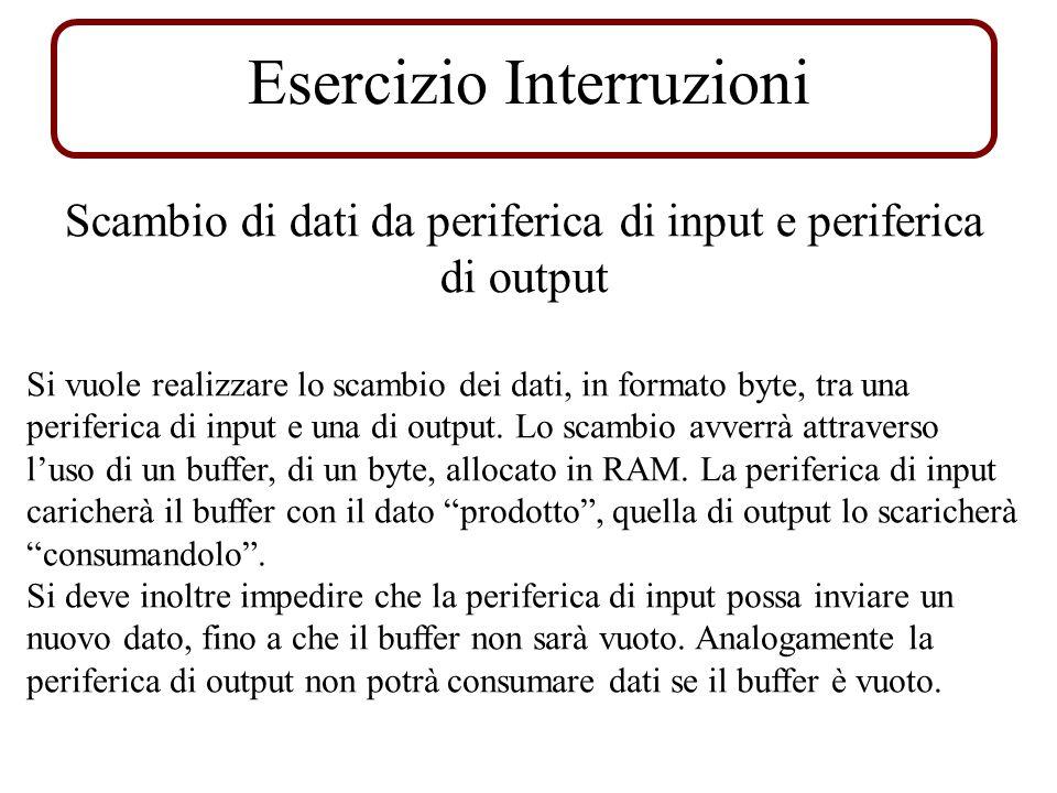Scambio di dati da periferica di input e periferica di output Si vuole realizzare lo scambio dei dati, in formato byte, tra una periferica di input e una di output.