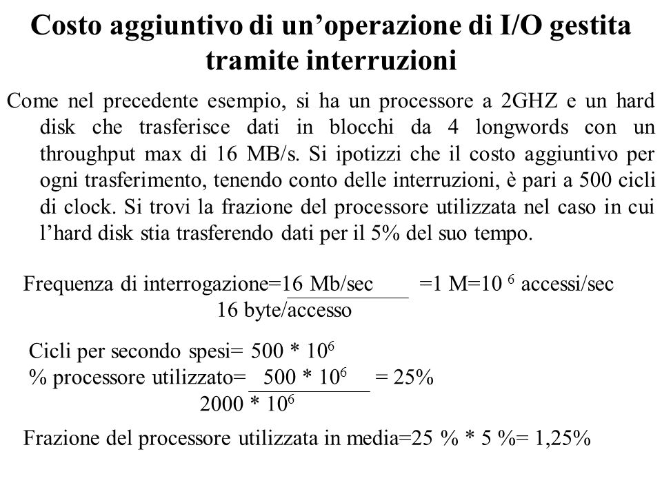 Costo aggiuntivo di unoperazione di I/O gestita tramite interruzioni Come nel precedente esempio, si ha un processore a 2GHZ e un hard disk che trasferisce dati in blocchi da 4 longwords con un throughput max di 16 MB/s.