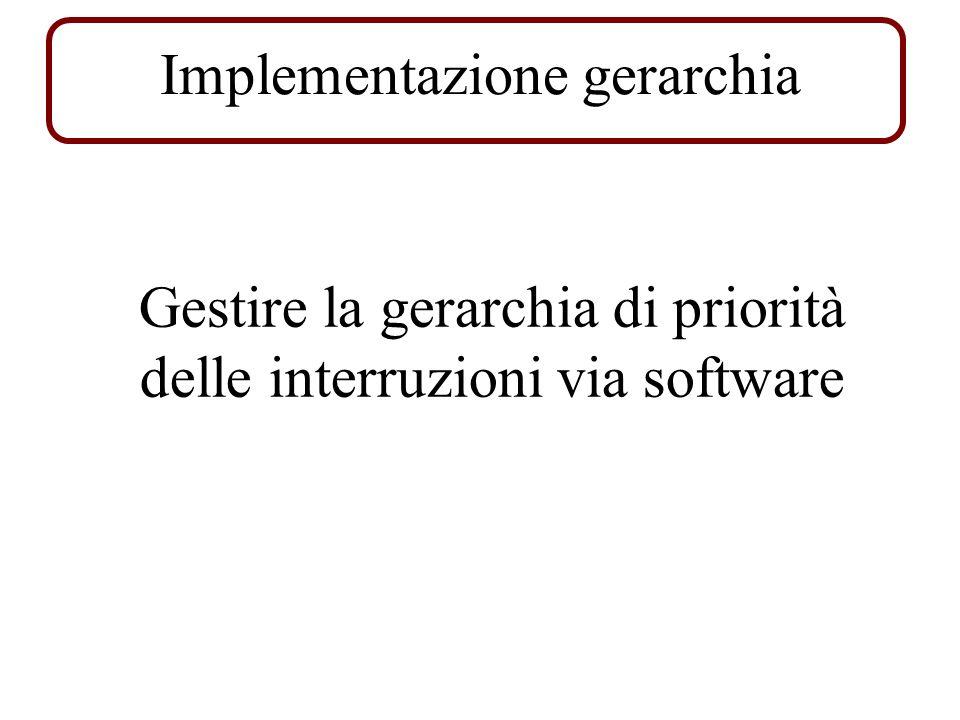 Gestire la gerarchia di priorità delle interruzioni via software Implementazione gerarchia