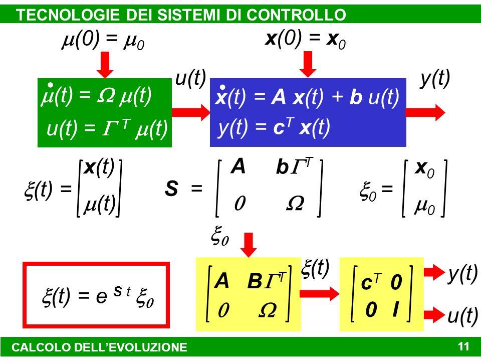 TECNOLOGIE DEI SISTEMI DI CONTROLLO 11 x(0) = x 0 (0) = 0 (t) = (t) u(t) = T (t) y(t) = c T x(t) x(t) = A x(t) + b u(t) y(t)u(t) (t) = x(t) (t) S = A b T 0 = x0x0 0 A B T (t) cTcT 0 I 0 y(t) u(t) (t) = e S t
