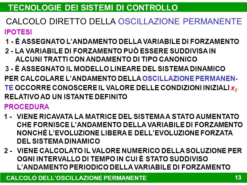 CALCOLO DELLOSCILLAZIONE PERMANENTE TECNOLOGIE DEI SISTEMI DI CONTROLLO 13 CALCOLO DIRETTO DELLA OSCILLAZIONE PERMANENTE IPOTESI 1 - È ASSEGNATO LANDAMENTO DELLA VARIABILE DI FORZAMENTO 2 - LA VARIABILE DI FORZAMENTO PUÒ ESSERE SUDDIVISA IN ALCUNI TRATTI CON ANDAMENTO DI TIPO CANONICO 3 - È ASSEGNATO IL MODELLO LINEARE DEL SISTEMA DINAMICO PER CALCOLARE LANDAMENTO DELLA OSCILLAZIONE PERMANEN- TE OCCORRE CONOSCERE IL VALORE DELLE CONDIZIONI INIZIALI x 0 RELATIVO AD UN ISTANTE DEFINITO PROCEDURA 1 -VIENE RICAVATA LA MATRICE DEL SISTEMA A STATO AUMENTATO CHE FORNISCE LANDAMENTO DELLA VARIABILE DI FORZAMENTO NONCHÉ LEVOLUZIONE LIBERA E DELLEVOLUZIONE FORZATA DEL SISTEMA DINAMICO 2 -VIENE CALCOLATO IL VALORE NUMERICO DELLA SOLUZIONE PER OGNI INTERVALLO DI TEMPO IN CUI È STATO SUDDIVISO LANDAMENTO PERIODICO DELLA VARIABILE DI FORZAMENTO