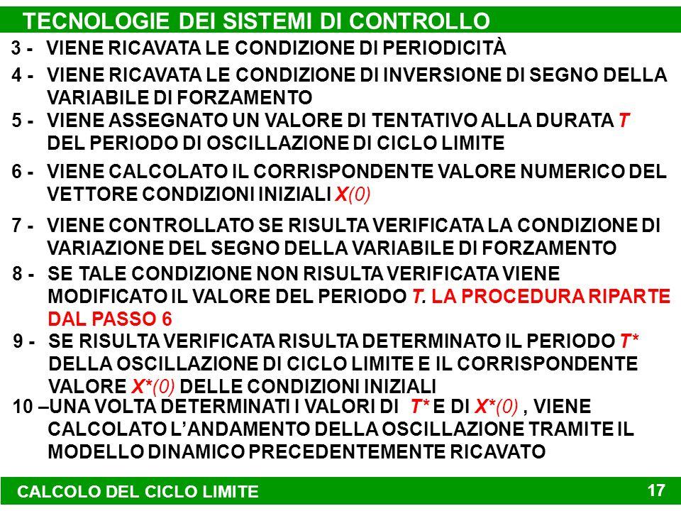 TECNOLOGIE DEI SISTEMI DI CONTROLLO 17 3 -VIENE RICAVATA LE CONDIZIONE DI PERIODICITÀ 6 -VIENE CALCOLATO IL CORRISPONDENTE VALORE NUMERICO DEL VETTORE CONDIZIONI INIZIALI X(0) 4 -VIENE RICAVATA LE CONDIZIONE DI INVERSIONE DI SEGNO DELLA VARIABILE DI FORZAMENTO 5 -VIENE ASSEGNATO UN VALORE DI TENTATIVO ALLA DURATA T DEL PERIODO DI OSCILLAZIONE DI CICLO LIMITE 7 -VIENE CONTROLLATO SE RISULTA VERIFICATA LA CONDIZIONE DI VARIAZIONE DEL SEGNO DELLA VARIABILE DI FORZAMENTO 8 -SE TALE CONDIZIONE NON RISULTA VERIFICATA VIENE MODIFICATO IL VALORE DEL PERIODO T.