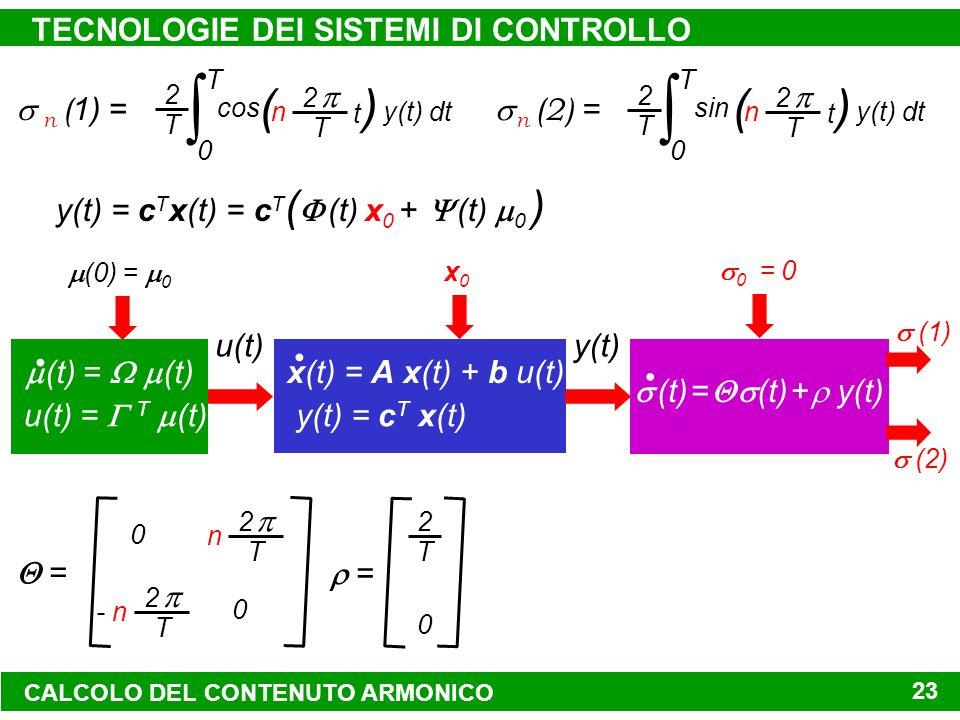 TECNOLOGIE DEI SISTEMI DI CONTROLLO 23 y(t) = c T x(t) x(t) = A x(t) + b u(t) x0x0 (0) = 0 (t) = (t) u(t) = T (t) u(t) y(t) (t) = (t) + y(t) 0 = 0 (1) (2) = 2 T n 2 T - n 0 0 = 0 2 T T n ( 1) = 0 2 T n cos () t y(t) dt 2 T n (2) = 0 T 2 T n sin () t y(t) dt 2 T y(t) = c T x(t) = c T ( (t) x 0 + (t) 0 ) CALCOLO DEL CONTENUTO ARMONICO