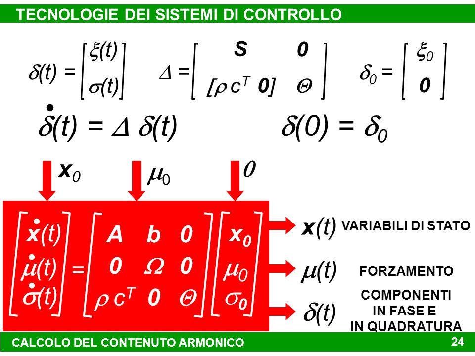 TECNOLOGIE DEI SISTEMI DI CONTROLLO 24 (t) = (t) = S c T 0] 0 0 = 0 0 (t) = (t) (0) = 0 x(t) (t) VARIABILI DI STATO FORZAMENTO COMPONENTI IN FASE E IN QUADRATURA A 0 c T 0 0 b 0 x(t) (t) = 0 x0x0 0 x0x0 0 CALCOLO DEL CONTENUTO ARMONICO