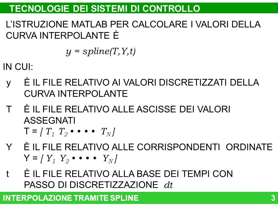 INTERPOLAZIONE TRAMITE SPLINE3 LISTRUZIONE MATLAB PER CALCOLARE I VALORI DELLA CURVA INTERPOLANTE È y = spline(T,Y,t) IN CUI: yÈ IL FILE RELATIVO AI VALORI DISCRETIZZATI DELLA CURVA INTERPOLANTE TÈ IL FILE RELATIVO ALLE ASCISSE DEI VALORI ASSEGNATI T = [ T 1 T 2 T N ] YÈ IL FILE RELATIVO ALLE CORRISPONDENTI ORDINATE Y = [ Y 1 Y 2 Y N ] tÈ IL FILE RELATIVO ALLA BASE DEI TEMPI CON PASSO DI DISCRETIZZAZIONE dt TECNOLOGIE DEI SISTEMI DI CONTROLLO
