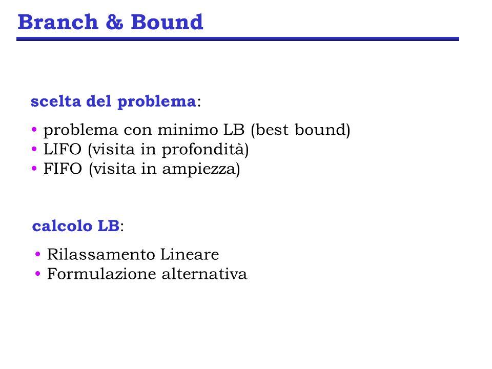 Branch & Bound calcolo LB : Rilassamento Lineare Formulazione alternativa scelta del problema : problema con minimo LB (best bound) LIFO (visita in profondità) FIFO (visita in ampiezza)