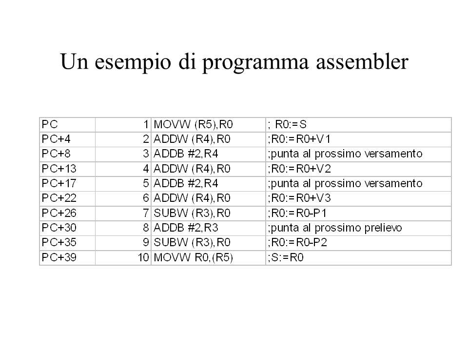 Un esempio di programma assembler