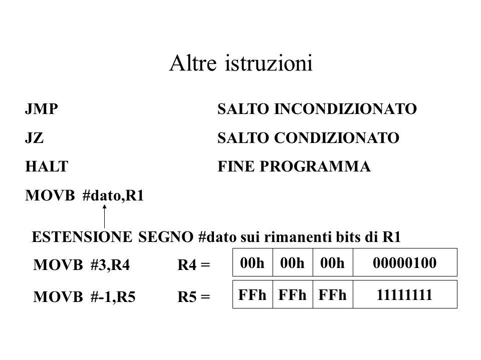 Altre istruzioni JMP SALTO INCONDIZIONATO JZ SALTO CONDIZIONATO HALTFINE PROGRAMMA MOVB #dato,R1 ESTENSIONE SEGNO #dato sui rimanenti bits di R1 MOVB
