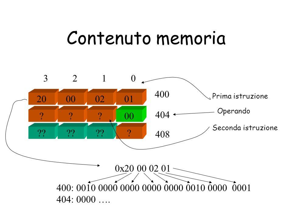 Contenuto memoria 20000201 ???00 ?? ? 3 2 1 0 400 404 408 Prima istruzione Operando Seconda istruzione 0x20 00 02 01 400: 0010 0000 0000 0000 0000 001