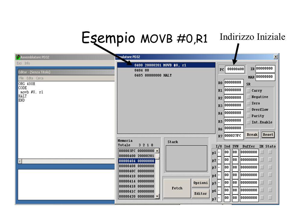 Esempio MOVB #0,R1 Indirizzo Iniziale