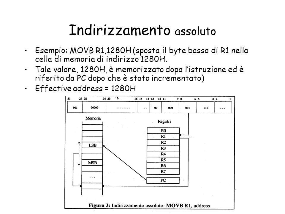 Indirizzamento assoluto Esempio: MOVB R1,1280H (sposta il byte basso di R1 nella cella di memoria di indirizzo 1280H. Tale valore, 1280H, è memorizzat