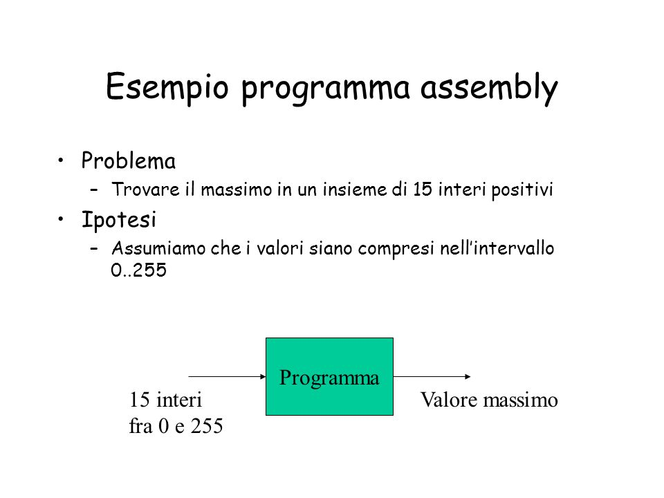 Esempio programma assembly Problema –Trovare il massimo in un insieme di 15 interi positivi Ipotesi –Assumiamo che i valori siano compresi nellinterva