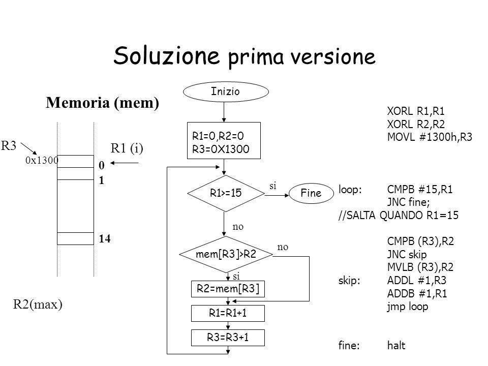 Soluzione prima versione Memoria (mem) R1 (i) R2(max) 0 1 14 R3 0x1300 XORL R1,R1 XORL R2,R2 MOVL #1300h,R3 loop:CMPB #15,R1 JNC fine; //SALTA QUANDO