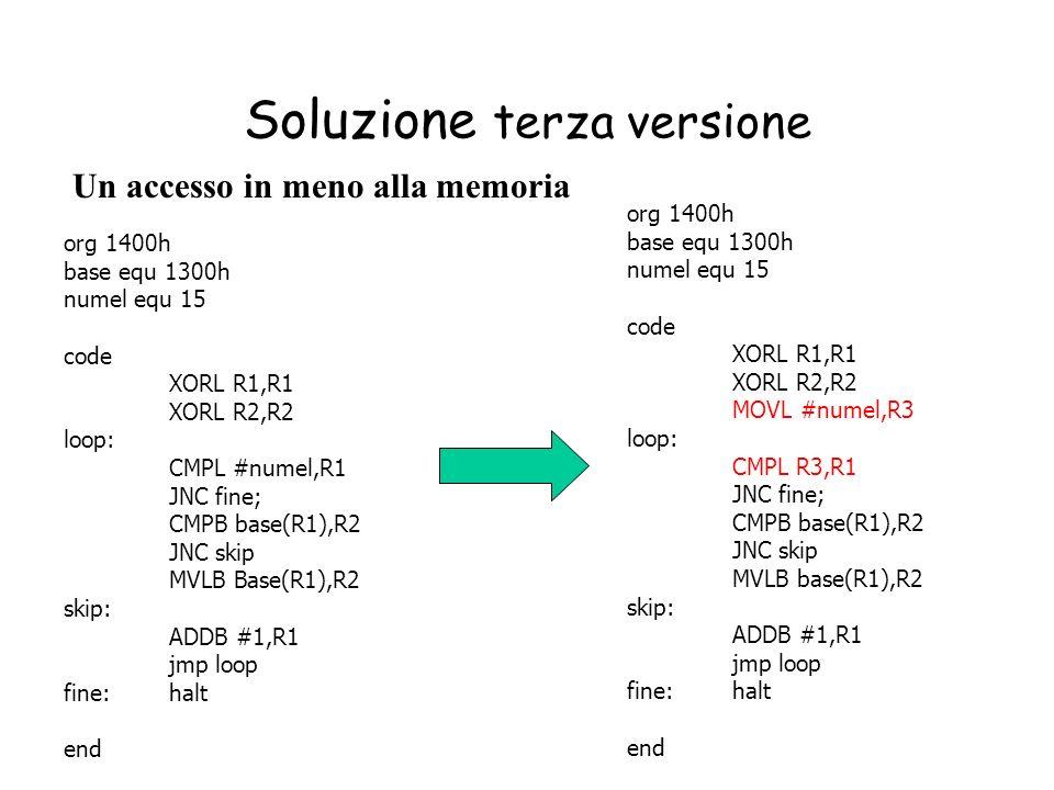 Soluzione terza versione org 1400h base equ 1300h numel equ 15 code XORL R1,R1 XORL R2,R2 MOVL #numel,R3 loop: CMPL R3,R1 JNC fine; CMPB base(R1),R2 J