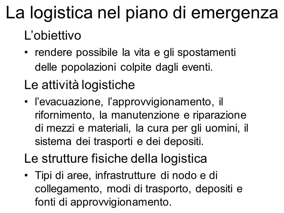 La logistica nel piano di emergenza Lobiettivo rendere possibile la vita e gli spostamenti delle popolazioni colpite dagli eventi. Le attività logisti