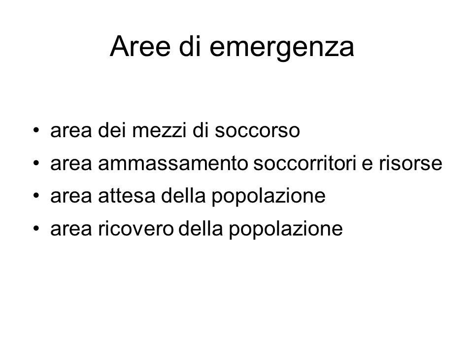 Aree di emergenza area dei mezzi di soccorso area ammassamento soccorritori e risorse area attesa della popolazione area ricovero della popolazione
