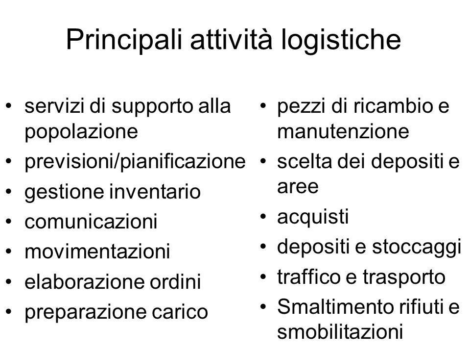 Principali attività logistiche servizi di supporto alla popolazione previsioni/pianificazione gestione inventario comunicazioni movimentazioni elabora