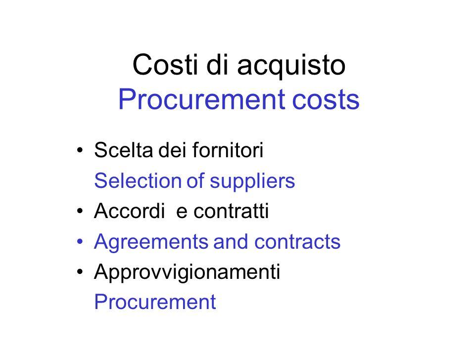 Costi di acquisto Procurement costs Scelta dei fornitori Selection of suppliers Accordi e contratti Agreements and contracts Approvvigionamenti Procur