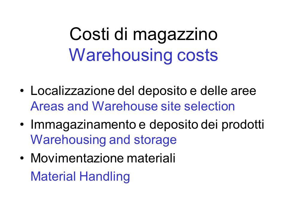 Costi di magazzino Warehousing costs Localizzazione del deposito e delle aree Areas and Warehouse site selection Immagazinamento e deposito dei prodot