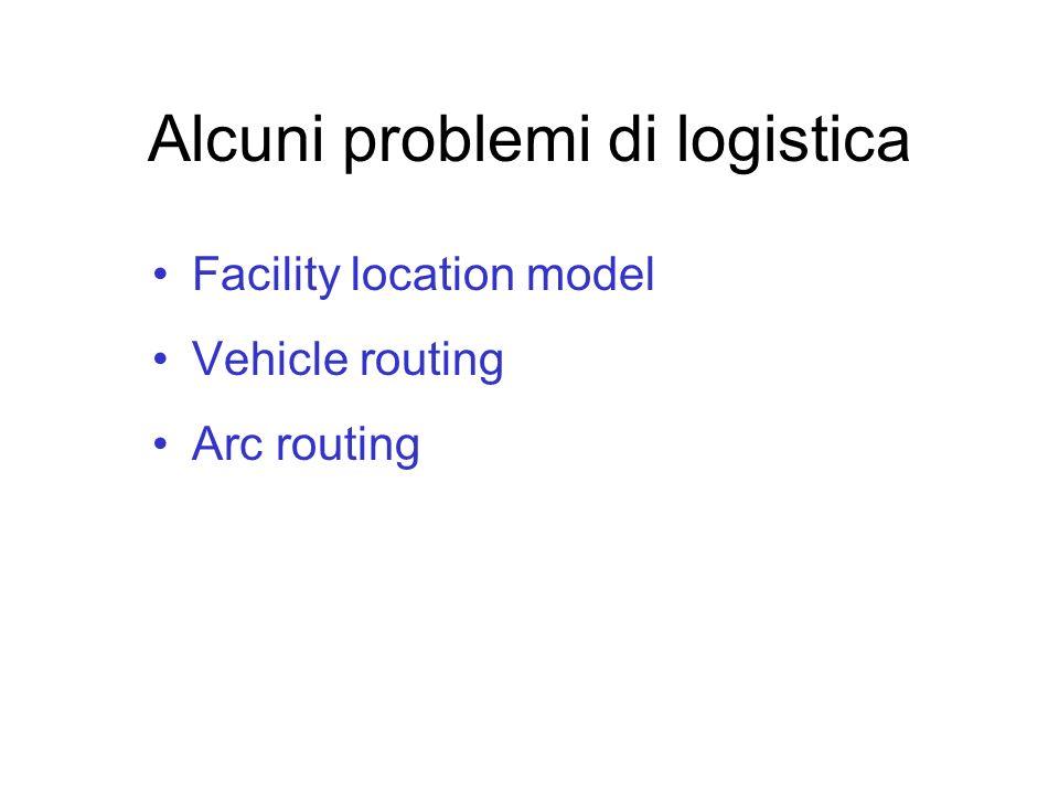 Alcuni problemi di logistica Facility location model Vehicle routing Arc routing