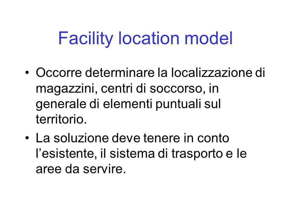 Facility location model Occorre determinare la localizzazione di magazzini, centri di soccorso, in generale di elementi puntuali sul territorio. La so