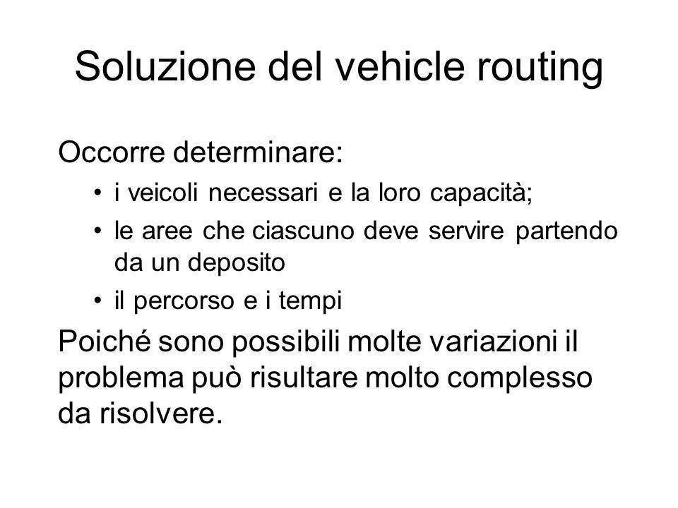 Soluzione del vehicle routing Occorre determinare: i veicoli necessari e la loro capacità; le aree che ciascuno deve servire partendo da un deposito i