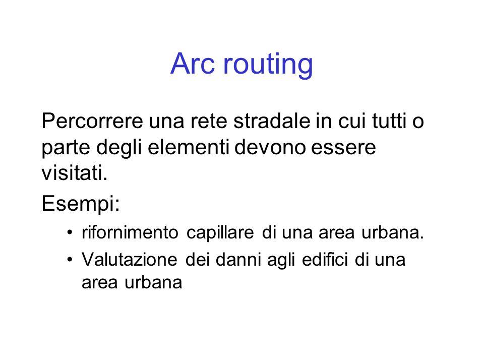 Arc routing Percorrere una rete stradale in cui tutti o parte degli elementi devono essere visitati. Esempi: rifornimento capillare di una area urbana