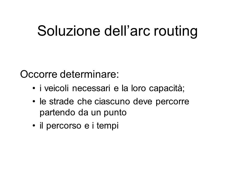 Soluzione dellarc routing Occorre determinare: i veicoli necessari e la loro capacità; le strade che ciascuno deve percorre partendo da un punto il pe