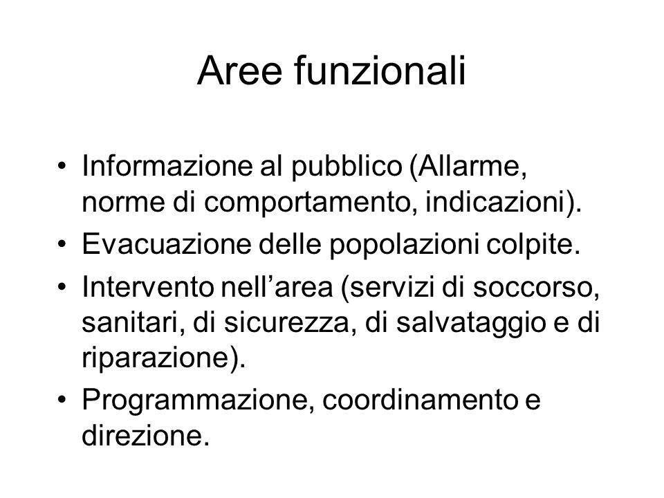 Aree funzionali Informazione al pubblico (Allarme, norme di comportamento, indicazioni). Evacuazione delle popolazioni colpite. Intervento nellarea (s