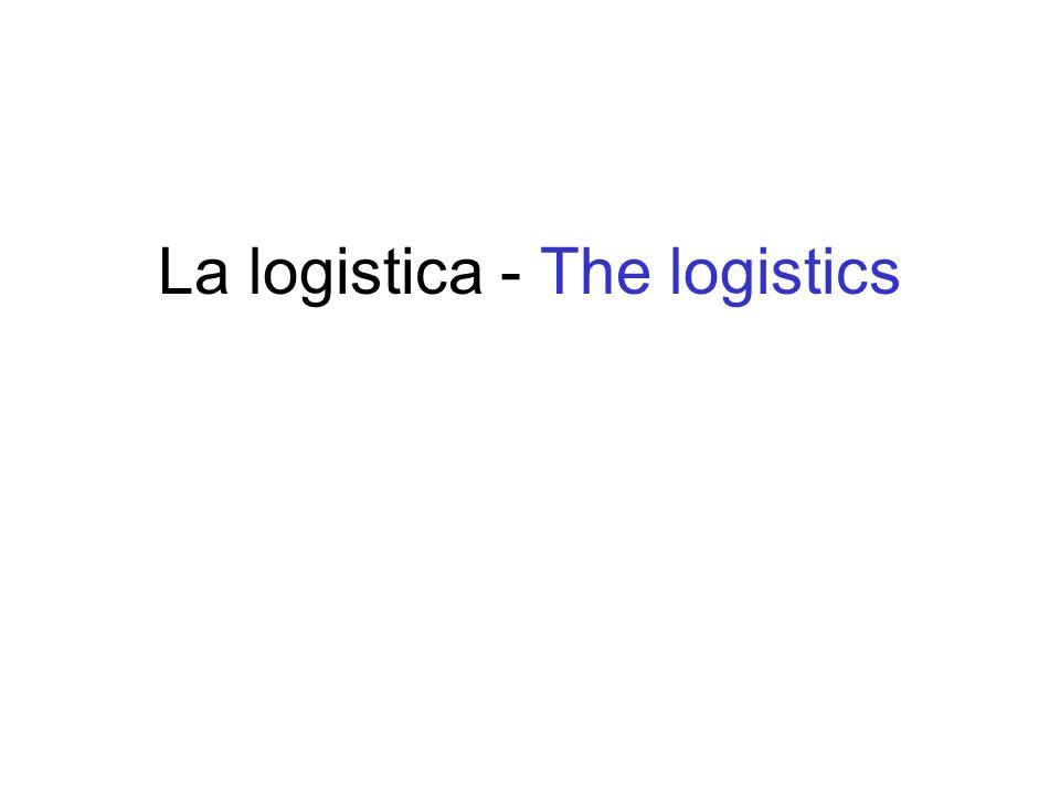 La Logistica Definizione La pianificazione, lesecuzione e il controllo del movimento e del posizionamento di persone e beni, e delle relative attività di supporto, in un sistema organizzato per conseguire specifici obiettivi.