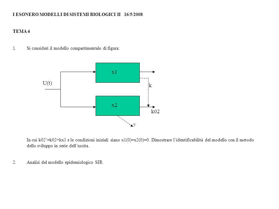 I ESONERO MODELLI DI SISTEMI BIOLOGICI II 16/5/2008 TEMA 4 1.Si consideri il modello compartimentale di figura: In cui k02=k02+kx1 e le condizioni iniziali siano x1(0)=x2(0)=0.