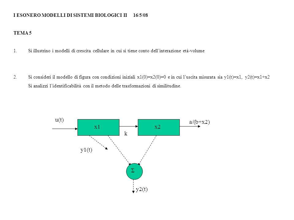 I ESONERO MODELLI DI SISTEMI BIOLOGICI II 16/5/08 TEMA 5 1.Si illustrino i modelli di crescita cellulare in cui si tiene conto dellinterazione età-volume 2.Si consideri il modello di figura con condizioni iniziali x1(0)=x2(0)=0 e in cui luscita misurata sia y1(t)=x1, y2(t)=x1+x2 Si analizzi lidentificabilità con il metodo delle trasformazioni di similitudine.