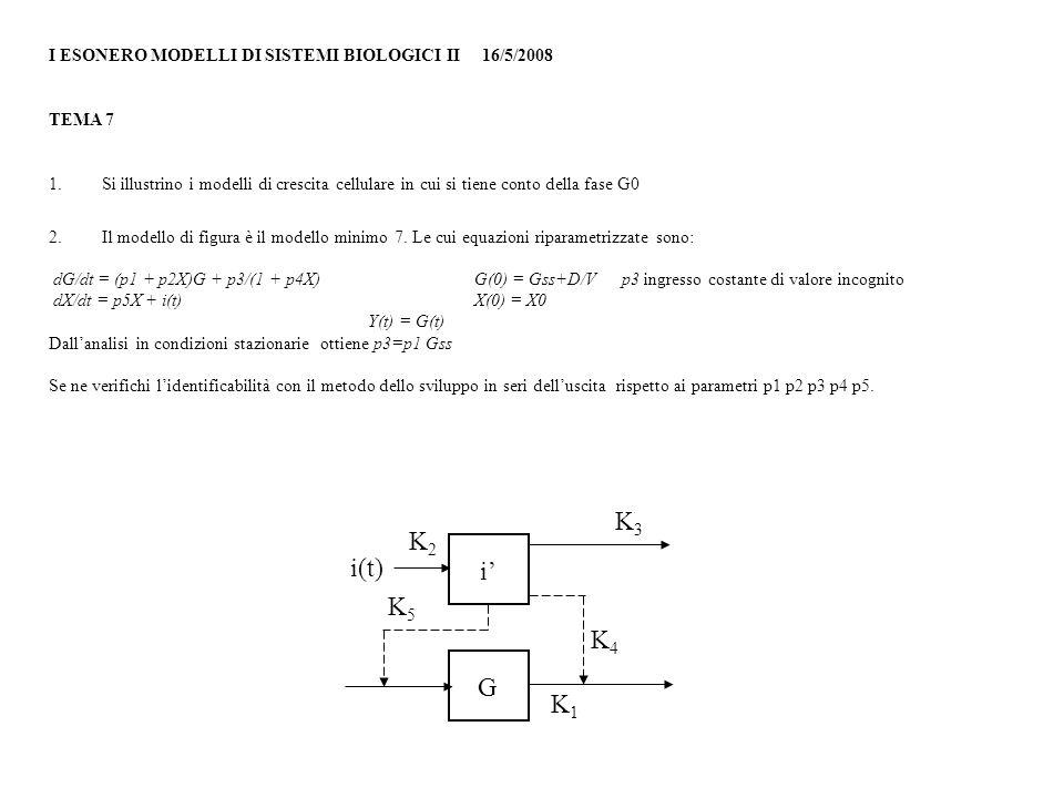 I ESONERO MODELLI DI SISTEMI BIOLOGICI II 16/5/2008 TEMA 7 1.Si illustrino i modelli di crescita cellulare in cui si tiene conto della fase G0 2.